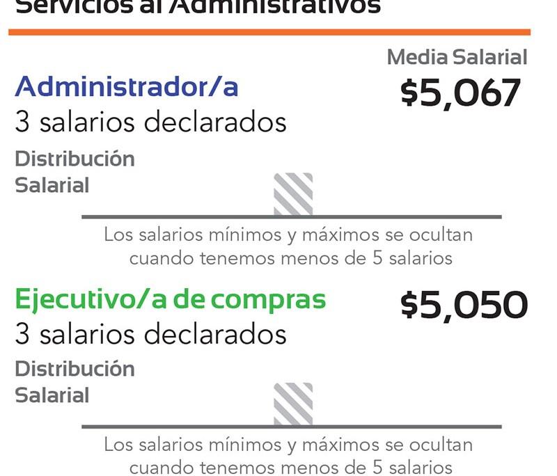 salarios6